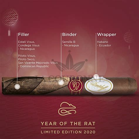 Davidoff Limited Edition Year of the Rat 2020