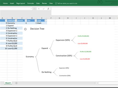 Decision Tree Excel Add-In